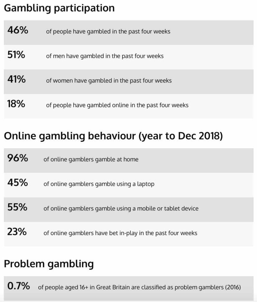Besten online spiele liste 2013